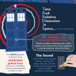 Doctor Who: 50 facts Whovians should know